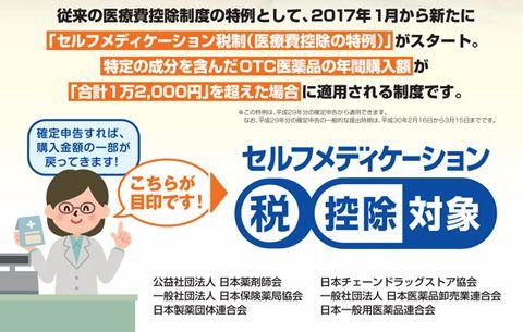 セルフメディケーション税制.jpg