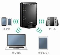 ワイヤレスルーター、無線ルーター