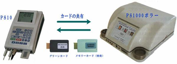 レヨコンプPS10とレヨコンプPS1000のカード互換