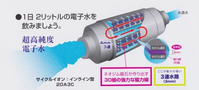 電子水装置の構造図