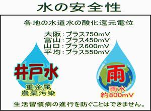 水の安全性「酸化力」