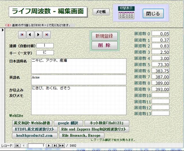 ライフ周波数データ活用プログラム「単票表示画面」